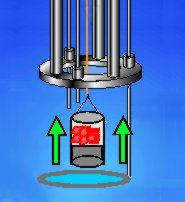 A typical configuration for a continuous flow dynamic sorption experiment